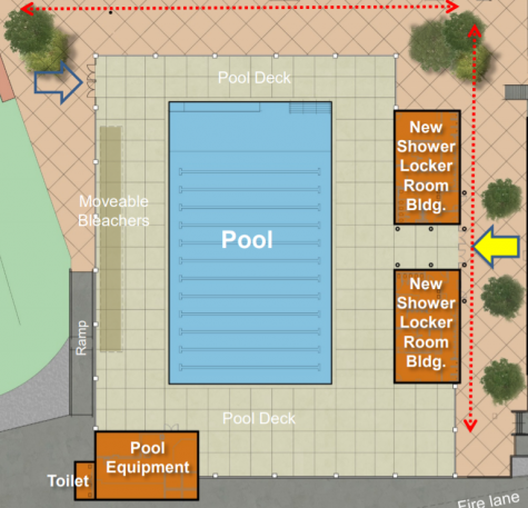 The current plan for the GHS Aquatic Center.